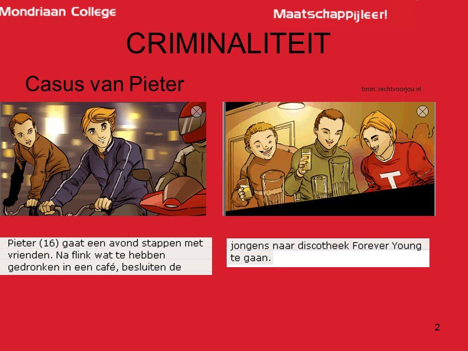 2 CRIMINALITEIT Casus van Pieter bron: rechtvoorjou.nl