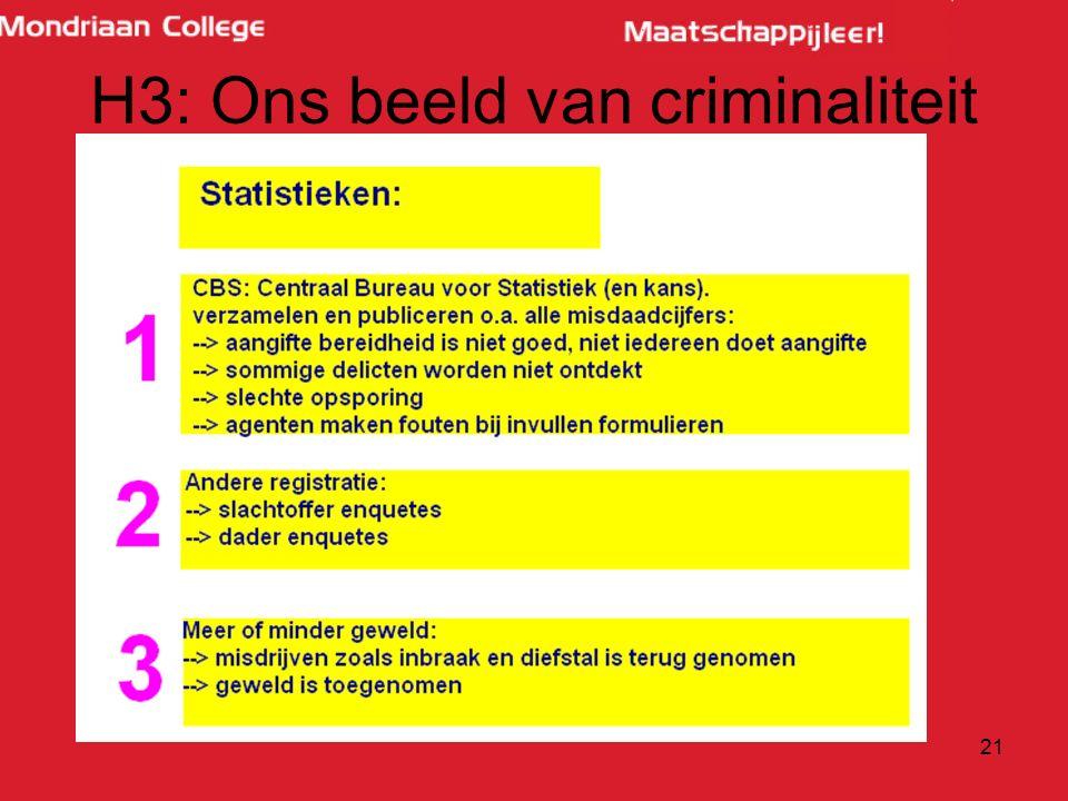 H3: Ons beeld van criminaliteit 21