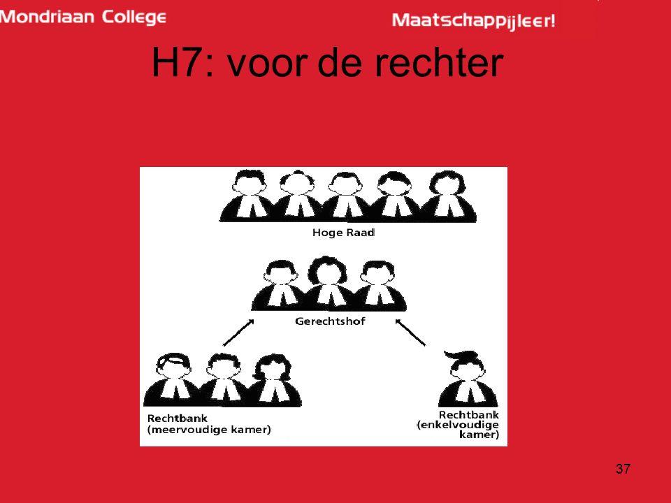 37 H7: voor de rechter