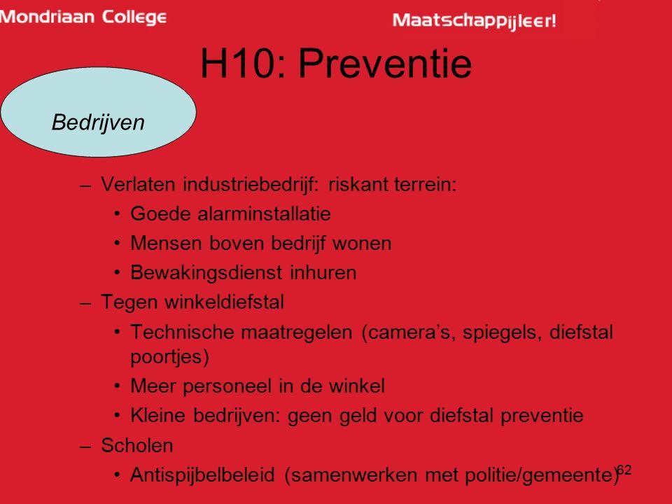 H10: Preventie –Verlaten industriebedrijf: riskant terrein: Goede alarminstallatie Mensen boven bedrijf wonen Bewakingsdienst inhuren –Tegen winkeldie