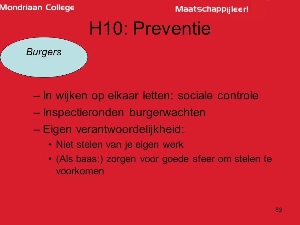 H10: Preventie –In wijken op elkaar letten: sociale controle –Inspectieronden burgerwachten –Eigen verantwoordelijkheid: Niet stelen van je eigen werk (Als baas:) zorgen voor goede sfeer om stelen te voorkomen 63 Burgers