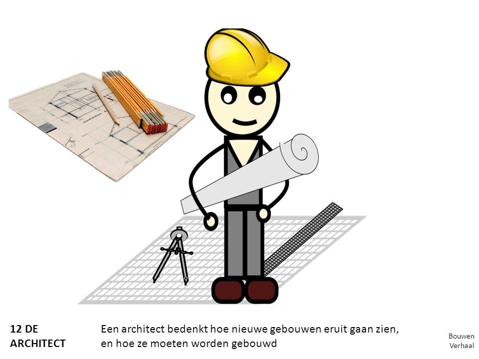 Dag 1 MotivatieIntroductie magische woorden Definitie architectKijk, dit is een foto van een architect.