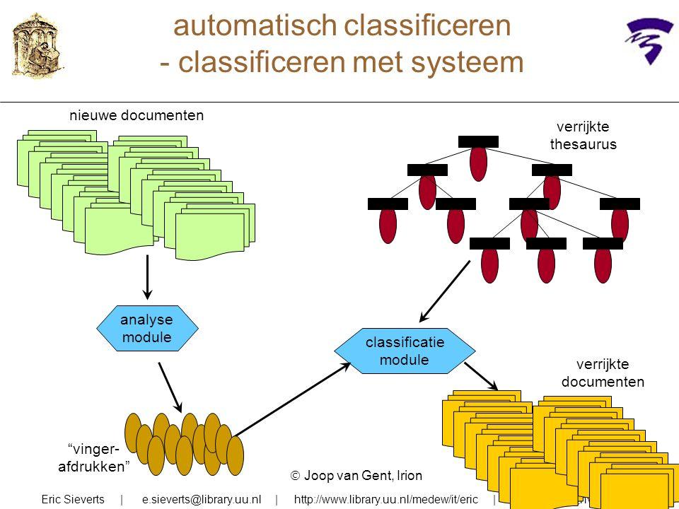 automatisch classificeren - classificeren met systeem Eric Sieverts | e.sieverts@library.uu.nl | http://www.library.uu.nl/medew/it/eric | e.g.sieverts@hva.nl verrijkte thesaurus nieuwe documenten analyse module vinger- afdrukken classificatie module verrijkte documenten  Joop van Gent, Irion