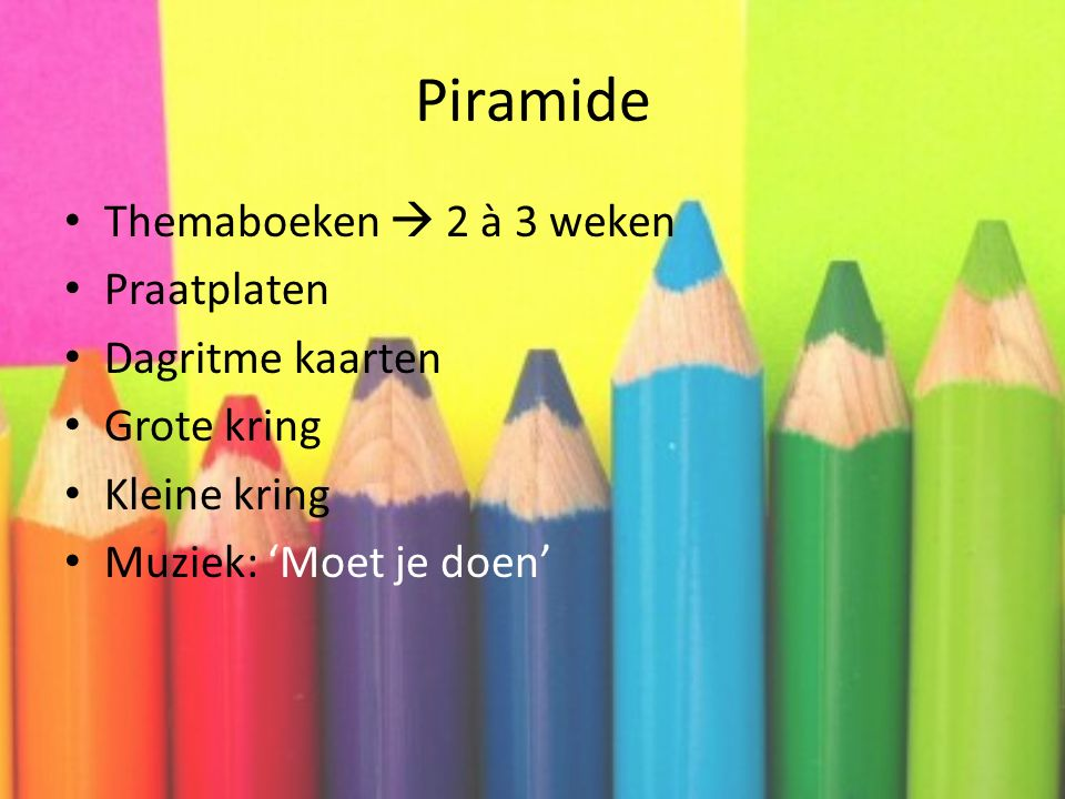 Piramide Themaboeken  2 à 3 weken Praatplaten Dagritme kaarten Grote kring Kleine kring Muziek: 'Moet je doen'