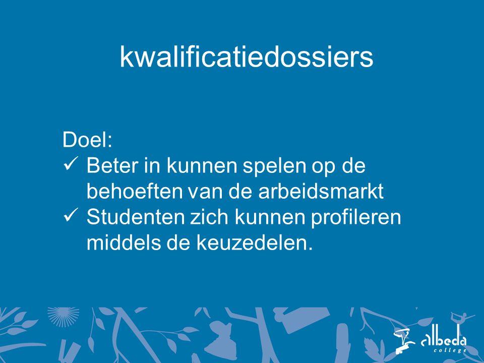 kwalificatiedossiers Welke keuzedelen er aangeboden worden volgt in loop van het jaar.