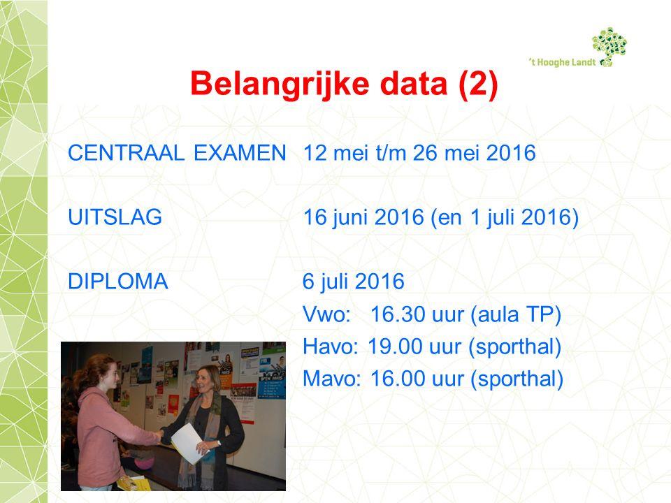 Belangrijke data (2) CENTRAAL EXAMEN12 mei t/m 26 mei 2016 UITSLAG16 juni 2016 (en 1 juli 2016) DIPLOMA6 juli 2016 Vwo:16.30 uur (aula TP) Havo: 19.00 uur (sporthal) Mavo: 16.00 uur (sporthal)