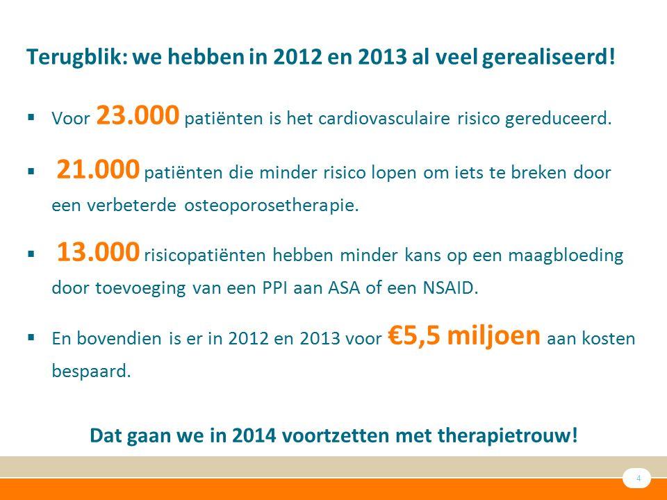 4 Terugblik: we hebben in 2012 en 2013 al veel gerealiseerd!  Voor 23.000 patiënten is het cardiovasculaire risico gereduceerd.  21.000 patiënten di