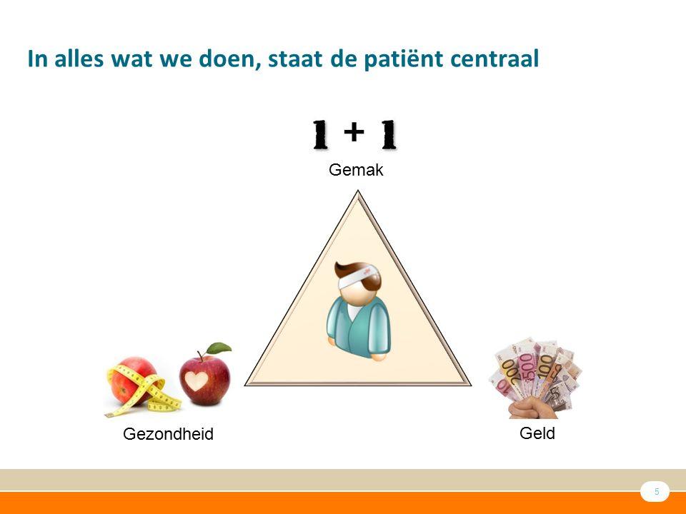 5 In alles wat we doen, staat de patiënt centraal Gezondheid Geld Gemak