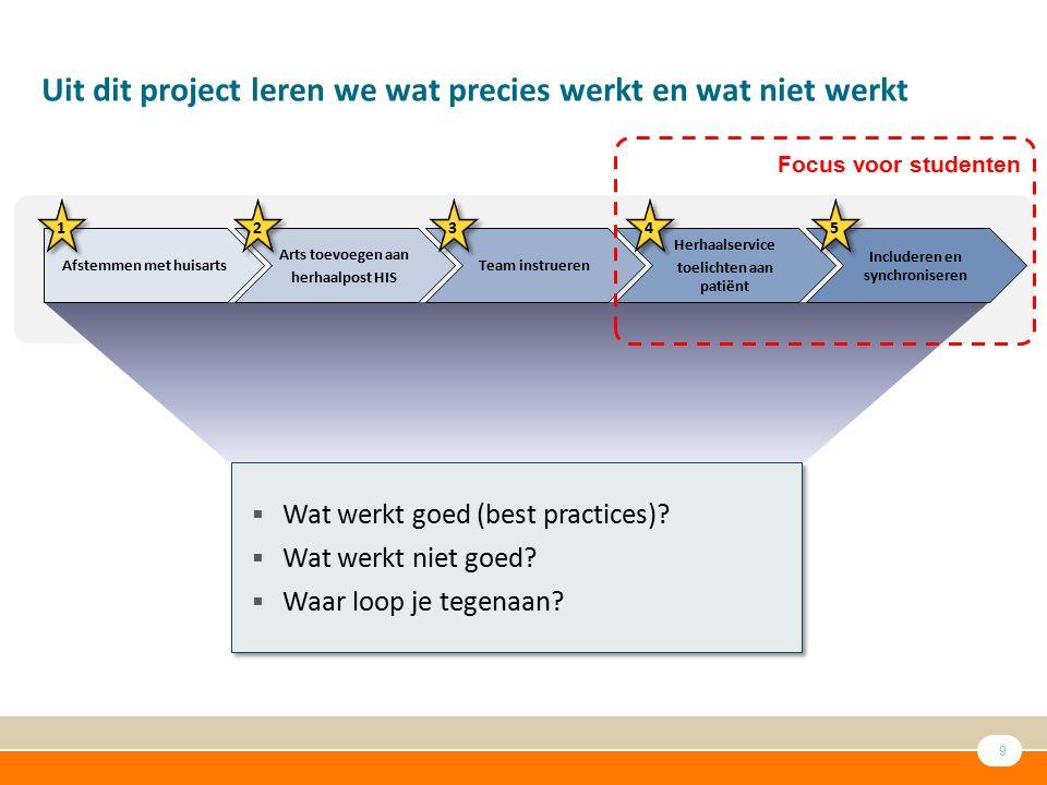 9 Uit dit project leren we wat precies werkt en wat niet werkt  Wat werkt goed (best practices)?  Wat werkt niet goed?  Waar loop je tegenaan?  Wa