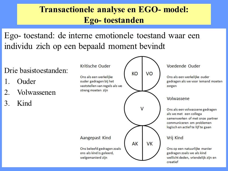 Transactionele analyse en EGO- model: Ego- toestanden Ego- toestand: de interne emotionele toestand waar een individu zich op een bepaald moment bevin