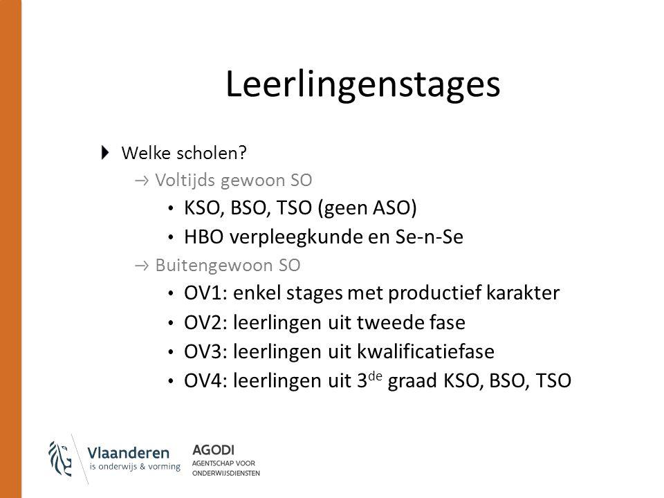 Leerlingenstages Welke scholen? Voltijds gewoon SO KSO, BSO, TSO (geen ASO) HBO verpleegkunde en Se-n-Se Buitengewoon SO OV1: enkel stages met product