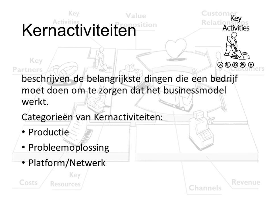 Kernactiviteiten beschrijven de belangrijkste dingen die een bedrijf moet doen om te zorgen dat het businessmodel werkt. Categorieën van Kernactivitei