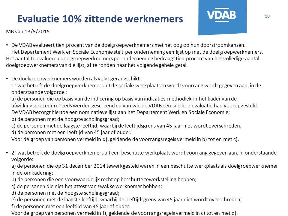 Evaluatie 10% zittende werknemers 10 MB van 13/5/2015 De VDAB evalueert tien procent van de doelgroepwerknemers met het oog op hun doorstroomkansen.