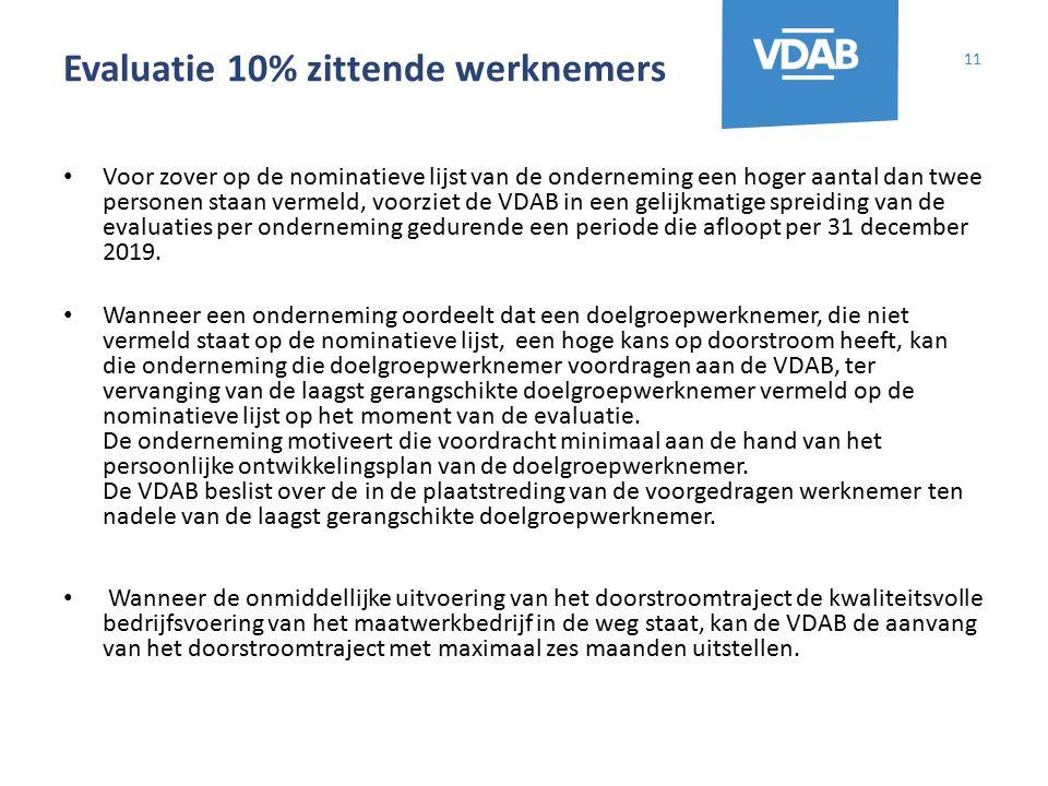Voor zover op de nominatieve lijst van de onderneming een hoger aantal dan twee personen staan vermeld, voorziet de VDAB in een gelijkmatige spreiding van de evaluaties per onderneming gedurende een periode die afloopt per 31 december 2019.