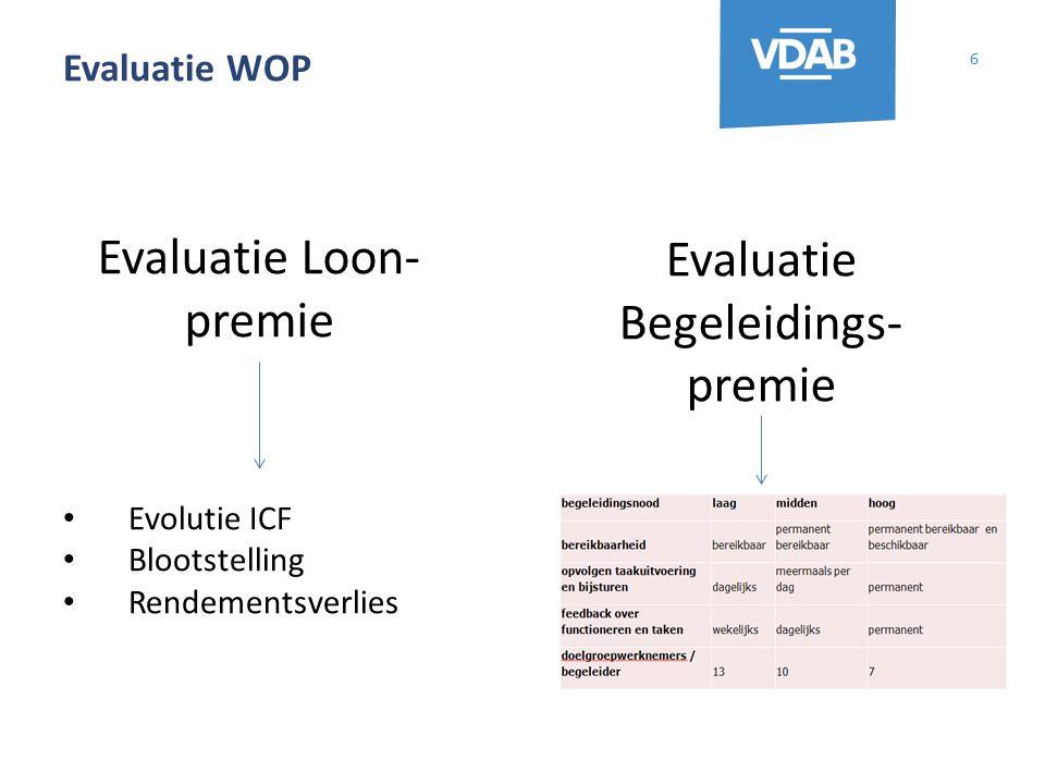 Evaluatie WOP 7 Resultaat: Loonpremie kan verhogen met 1 trap: 40-45 45-50 50-55 55-60 60-65 65-75 Loonpremie kan verlagen met verschillende trappen Begeleidingsnood kan stijgen of dalen naar de 3 categorieën