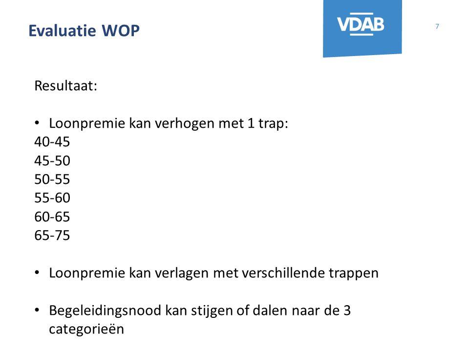 Evaluatie WOP 7 Resultaat: Loonpremie kan verhogen met 1 trap: 40-45 45-50 50-55 55-60 60-65 65-75 Loonpremie kan verlagen met verschillende trappen B