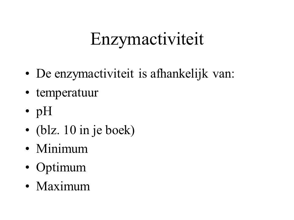Enzymactiviteit De enzymactiviteit is afhankelijk van: temperatuur pH (blz. 10 in je boek) Minimum Optimum Maximum