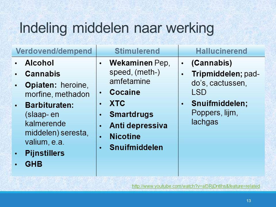 13 Indeling middelen naar werking Verdovend/dempendStimulerendHallucinerend Alcohol Cannabis Opiaten: heroine, morfine, methadon Barbituraten: (slaap-
