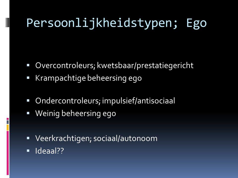 Persoonlijkheidstypen; Ego  Overcontroleurs; kwetsbaar/prestatiegericht  Krampachtige beheersing ego  Ondercontroleurs; impulsief/antisociaal  Weinig beheersing ego  Veerkrachtigen; sociaal/autonoom  Ideaal??