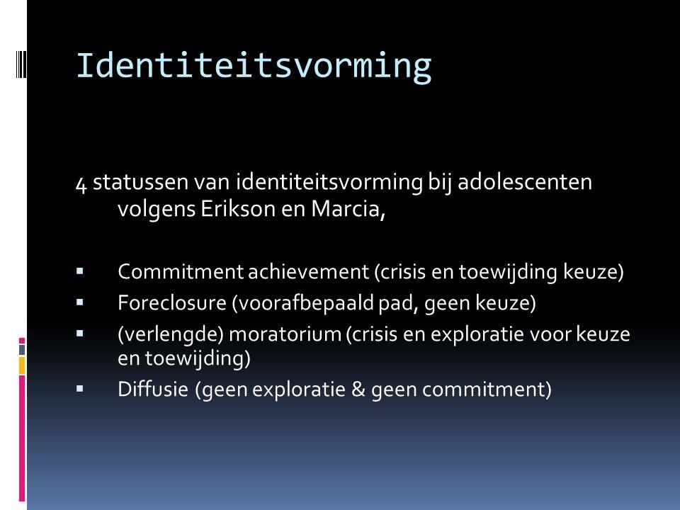 Identiteitsvorming 4 statussen van identiteitsvorming bij adolescenten volgens Erikson en Marcia,  Commitment achievement (crisis en toewijding keuze)  Foreclosure (voorafbepaald pad, geen keuze)  (verlengde) moratorium (crisis en exploratie voor keuze en toewijding)  Diffusie (geen exploratie & geen commitment)