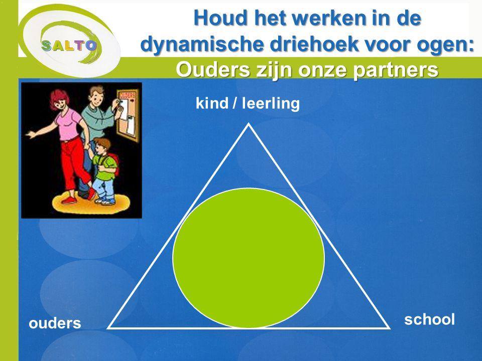 Houd het werken in de dynamische driehoek voor ogen: Ouders zijn onze partners kind / leerling ouders school