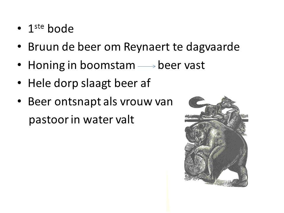 1 ste bode Bruun de beer om Reynaert te dagvaarde Honing in boomstam beer vast Hele dorp slaagt beer af Beer ontsnapt als vrouw van pastoor in water v