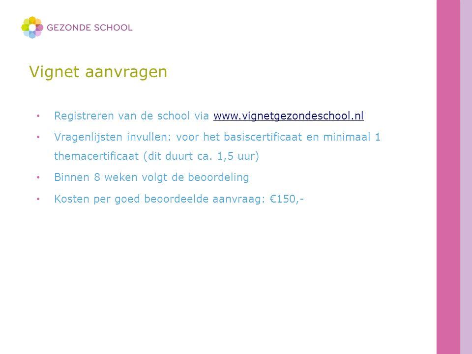 Vignet aanvragen Registreren van de school via www.vignetgezondeschool.nl Vragenlijsten invullen: voor het basiscertificaat en minimaal 1 themacertificaat (dit duurt ca.