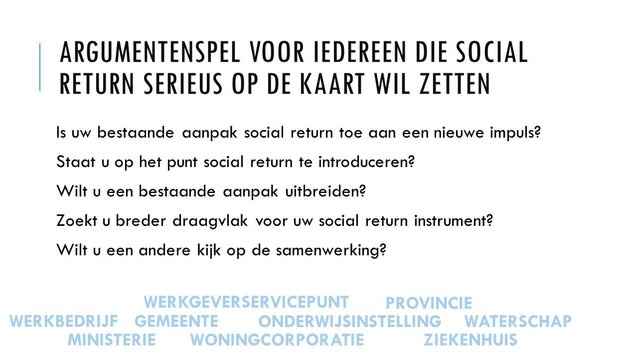 SOCIAL RETURN IS … Een methode om extra maatschappelijk rendement te creëren in publieke projecten Een fijn samenspel tussen publieke opdrachtgevers en bedrijfsleven De lokale arbeidsmarkt stimuleren