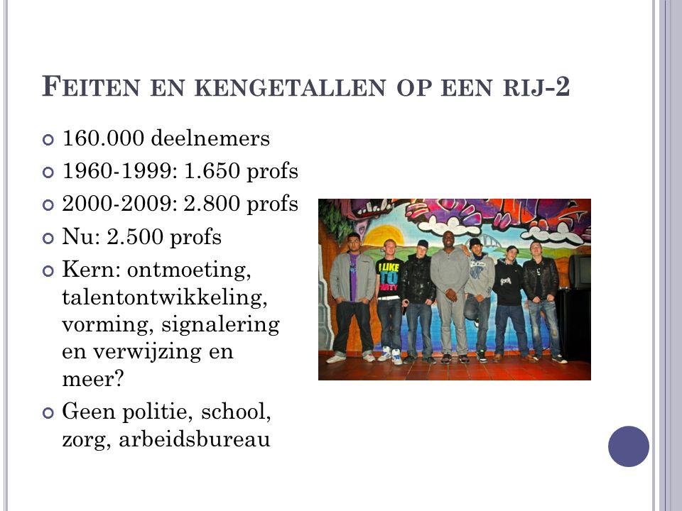 F EITEN EN KENGETALLEN OP EEN RIJ -2 160.000 deelnemers 1960-1999: 1.650 profs 2000-2009: 2.800 profs Nu: 2.500 profs Kern: ontmoeting, talentontwikkeling, vorming, signalering en verwijzing en meer.