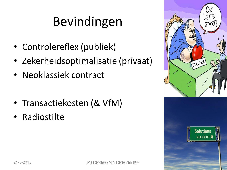 Bevindingen Controlereflex (publiek) Zekerheidsoptimalisatie (privaat) Neoklassiek contract Transactiekosten (& VfM) Radiostilte 21-5-2015Masterclass