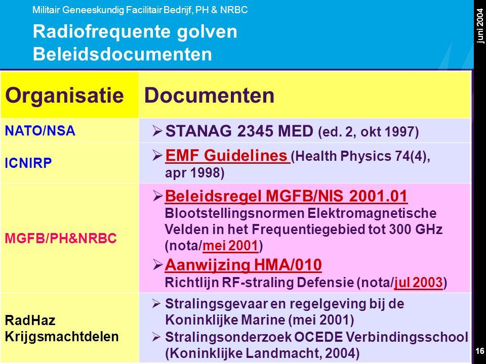 Militair Geneeskundig Facilitair Bedrijf, PH & NRBC Afdeling Niet-Ioniserende Straling/NVS juni 2004 16 Radiofrequente golven Beleidsdocumenten OrganisatieDocumenten NATO/NSA  STANAG 2345 MED (ed.