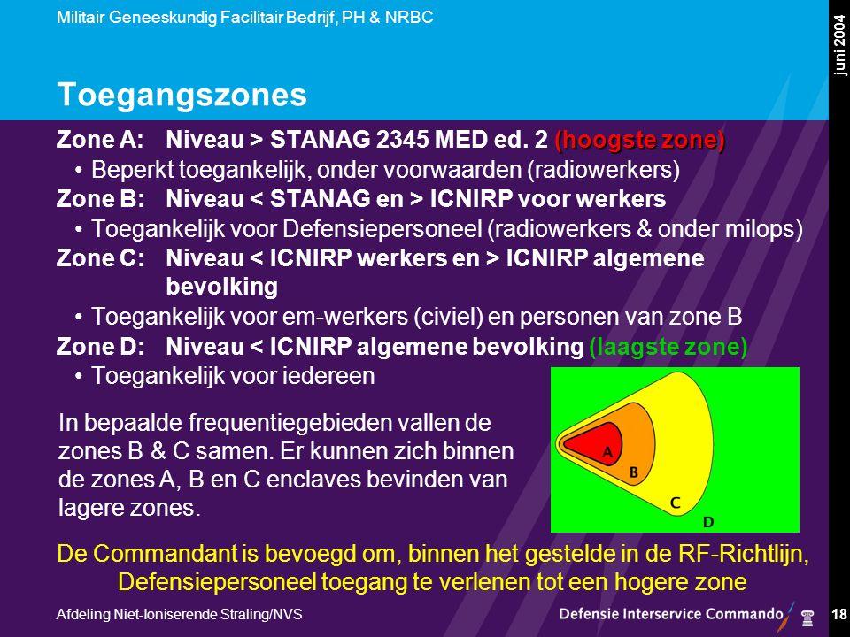 Militair Geneeskundig Facilitair Bedrijf, PH & NRBC Afdeling Niet-Ioniserende Straling/NVS juni 2004 18 Toegangszones (hoogste zone) Zone A:Niveau > STANAG 2345 MED ed.