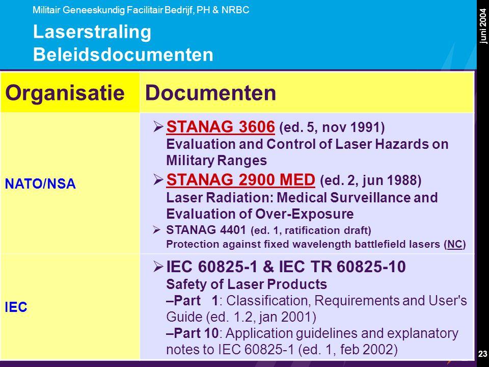 Militair Geneeskundig Facilitair Bedrijf, PH & NRBC Afdeling Niet-Ioniserende Straling/NVS juni 2004 23 Laserstraling Beleidsdocumenten OrganisatieDocumenten NATO/NSA  STANAG 3606 (ed.