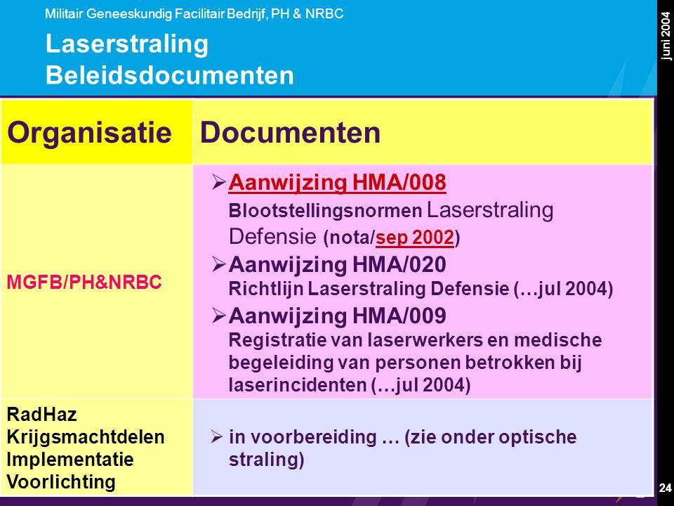 Militair Geneeskundig Facilitair Bedrijf, PH & NRBC Afdeling Niet-Ioniserende Straling/NVS juni 2004 24 Laserstraling Beleidsdocumenten OrganisatieDocumenten MGFB/PH&NRBC  Aanwijzing HMA/008 Blootstellingsnormen Laserstraling Defensie (nota/sep 2002) Aanwijzing HMA/008sep 2002  Aanwijzing HMA/020 Richtlijn Laserstraling Defensie (…jul 2004)  Aanwijzing HMA/009 Registratie van laserwerkers en medische begeleiding van personen betrokken bij laserincidenten (…jul 2004) RadHaz Krijgsmachtdelen Implementatie Voorlichting  in voorbereiding … (zie onder optische straling)