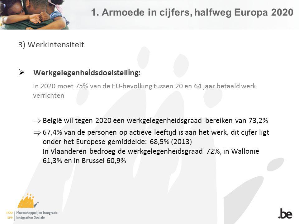 1. Armoede in cijfers, halfweg Europa 2020 3 ) Werkintensiteit  Werkgelegenheidsdoelstelling: In 2020 moet 75% van de EU-bevolking tussen 20 en 64 ja