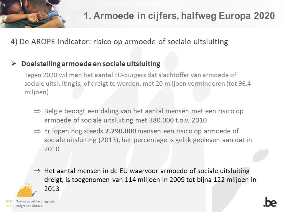 4) De AROPE-indicator: risico op armoede of sociale uitsluiting  Doelstelling armoede en sociale uitsluiting Tegen 2020 wil men het aantal EU-burgers dat slachtoffer van armoede of sociale uitsluiting is, of dreigt te worden, met 20 miljoen verminderen (tot 96,4 miljoen)  België beoogt een daling van het aantal mensen met een risico op armoede of sociale uitsluiting met 380.000 t.o.v.