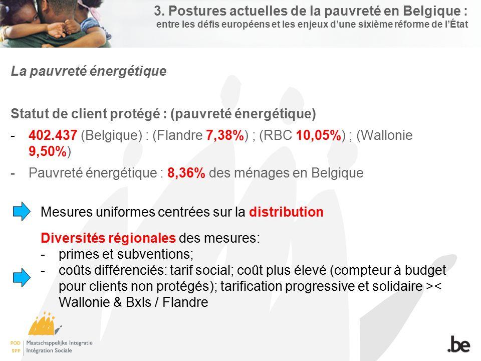 3. Postures actuelles de la pauvreté en Belgique : entre les défis européens et les enjeux d'une sixième réforme de l'État La pauvreté énergétique Sta