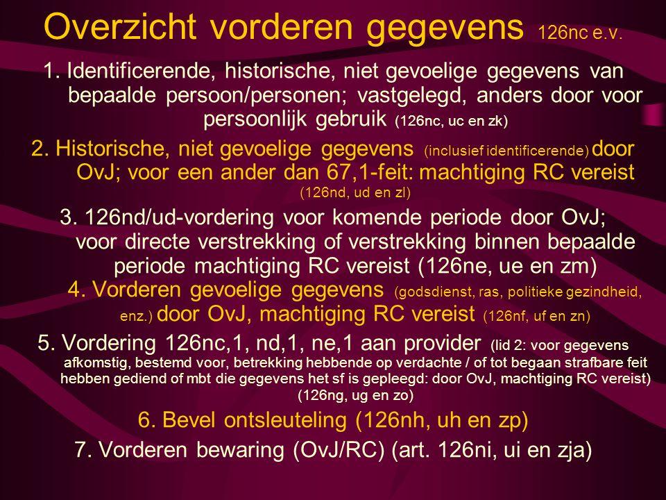 Overzicht vorderen gegevens 126nc e.v. 1. Identificerende, historische, niet gevoelige gegevens van bepaalde persoon/personen; vastgelegd, anders door