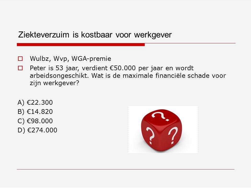 Verzuim is duur  Wulbz, Wvp, WGA-premie  Peter is 53 jaar, verdient €50.000 per jaar en wordt arbeidsongeschikt. Wat is de maximale financiële schad