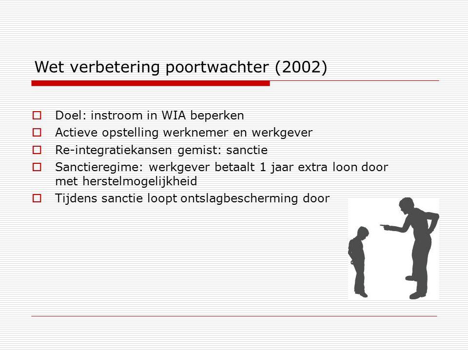 Wet verbetering poortwachter (2002)  Doel: instroom in WIA beperken  Actieve opstelling werknemer en werkgever  Re-integratiekansen gemist: sanctie