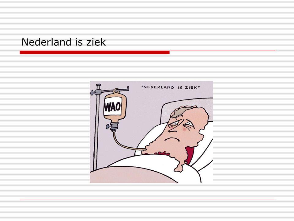 Nederland is ziek