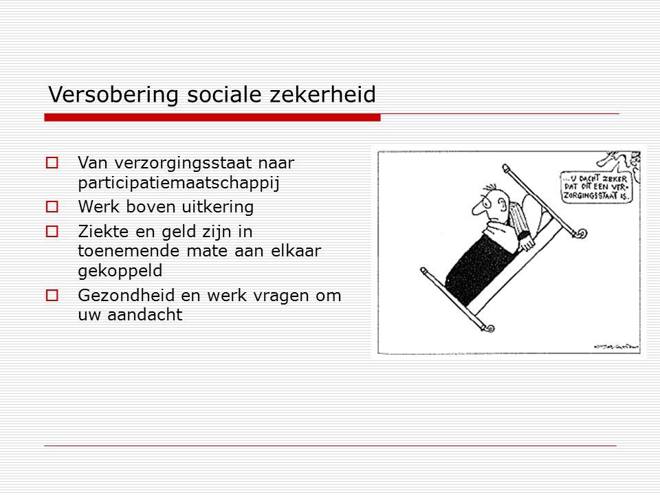 Versobering sociale zekerheid  Van verzorgingsstaat naar participatiemaatschappij  Werk boven uitkering  Ziekte en geld zijn in toenemende mate aan