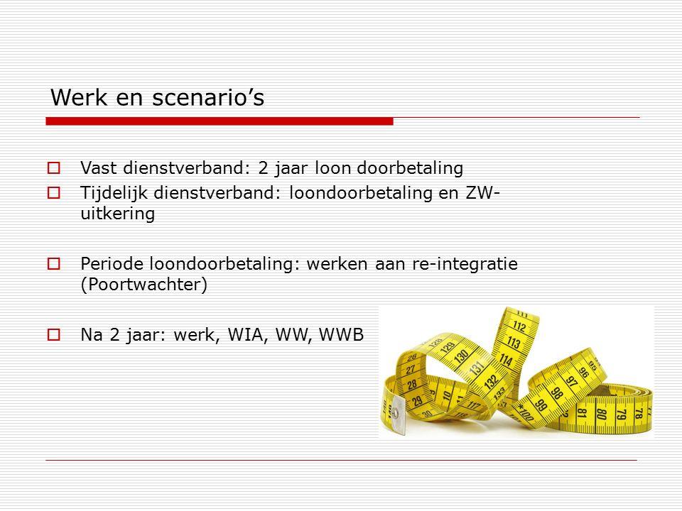 Werk en scenario's  Vast dienstverband: 2 jaar loon doorbetaling  Tijdelijk dienstverband: loondoorbetaling en ZW- uitkering  Periode loondoorbetal