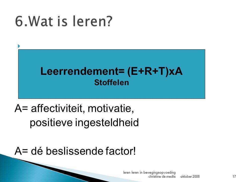  oktober 2008 leren leren in bewegingsopvoeding christine de medts17 Leerrendement= (E+R+T)xA Stoffelen A= affectiviteit, motivatie, positieve ingesteldheid A= dé beslissende factor!