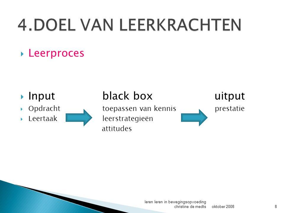 Leerproces  Input black box uitput  Opdrachttoepassen van kennis prestatie  Leertaakleerstrategieën attitudes oktober 2008 leren leren in bewegingsopvoeding christine de medts8
