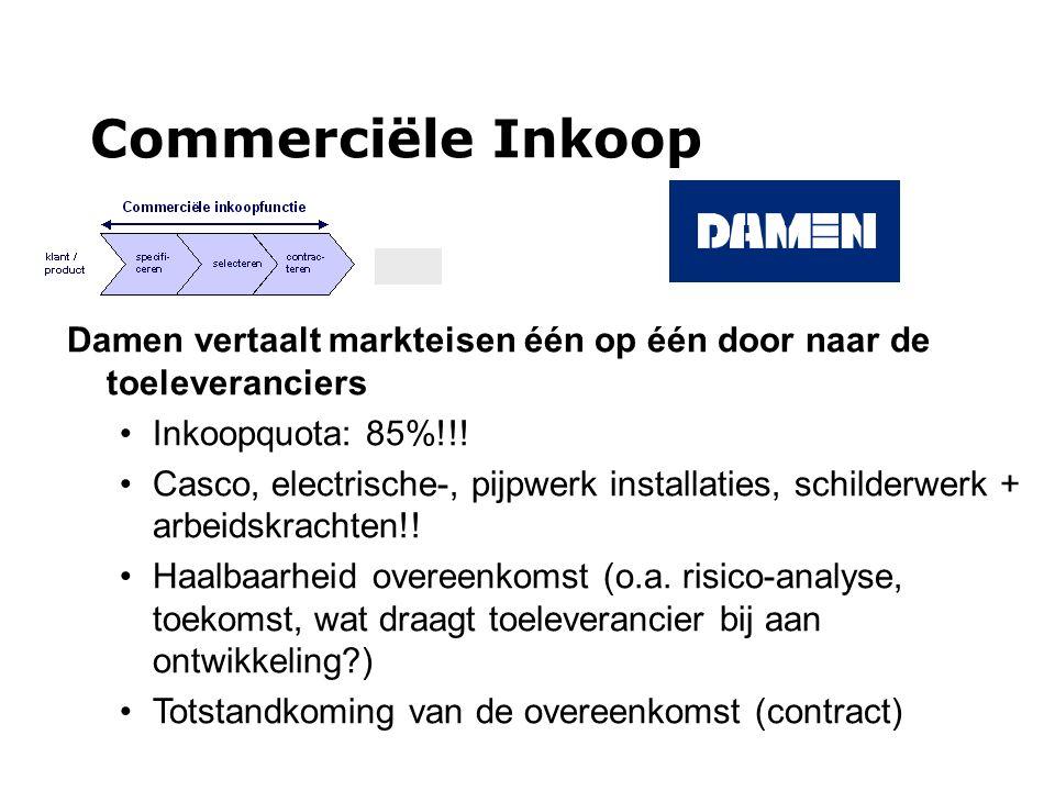 Damen vertaalt markteisen één op één door naar de toeleveranciers Inkoopquota: 85%!!! Casco, electrische-, pijpwerk installaties, schilderwerk + arbei