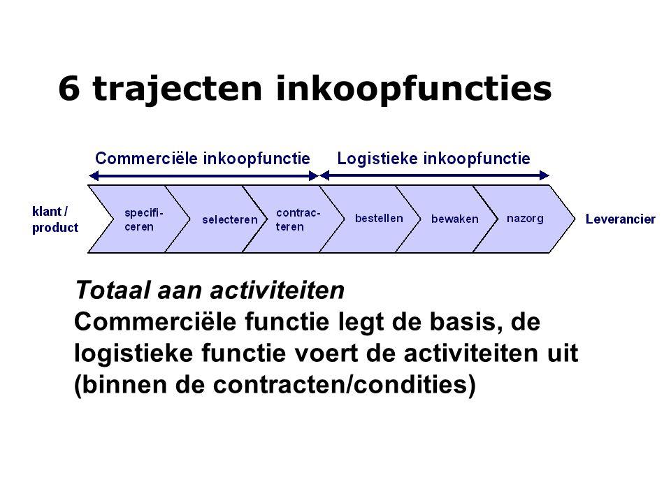 Totaal aan activiteiten Commerciële functie legt de basis, de logistieke functie voert de activiteiten uit (binnen de contracten/condities) 6 trajecte