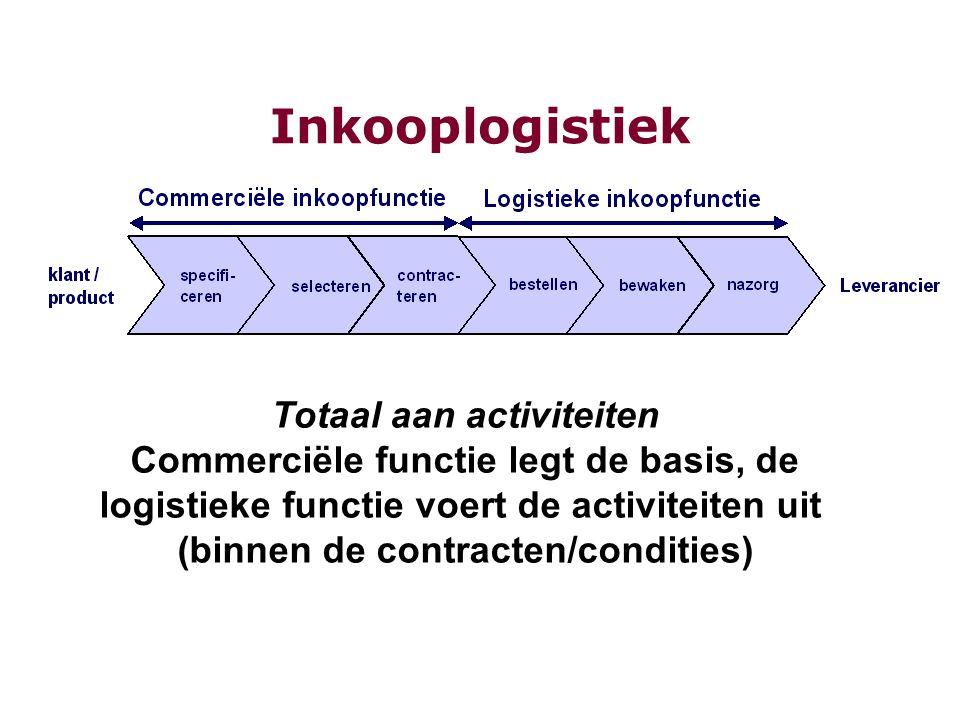 Totaal aan activiteiten Commerciële functie legt de basis, de logistieke functie voert de activiteiten uit (binnen de contracten/condities) Inkooplogi