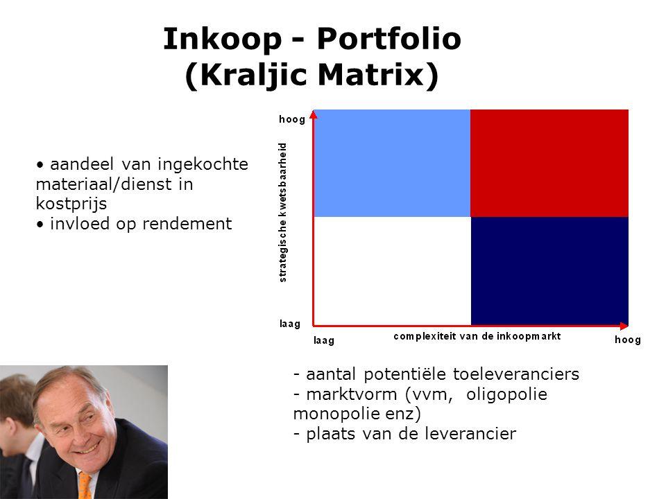 - aantal potentiële toeleveranciers - marktvorm (vvm, oligopolie monopolie enz) - plaats van de leverancier aandeel van ingekochte materiaal/dienst in