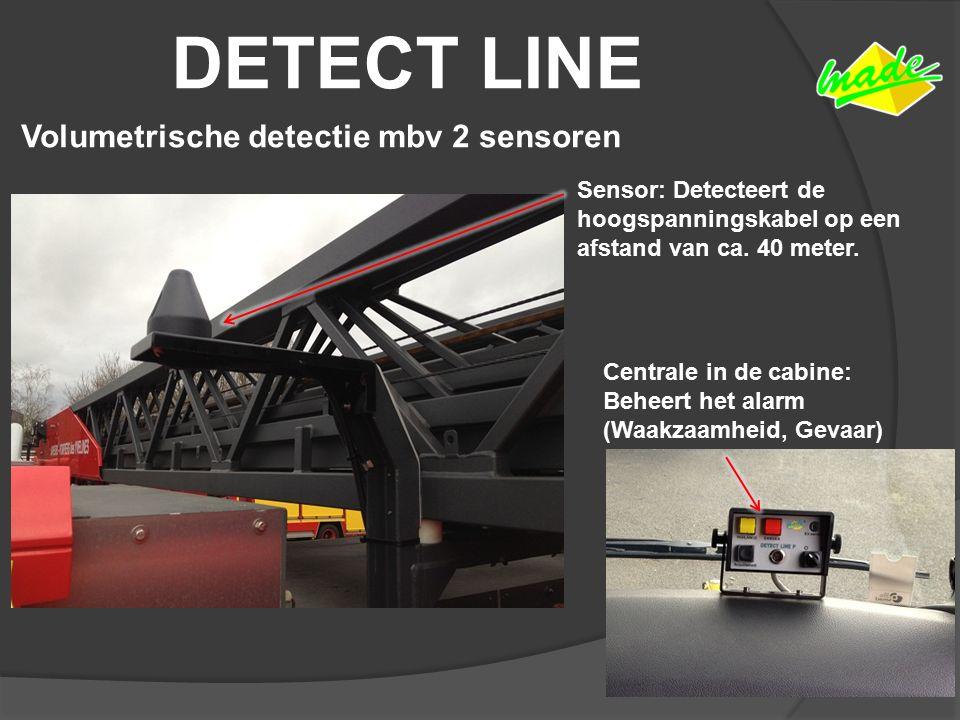 DETECT LINE Sensor: Detecteert de hoogspanningskabel op een afstand van ca. 40 meter. Volumetrische detectie mbv 2 sensoren Centrale in de cabine: Beh
